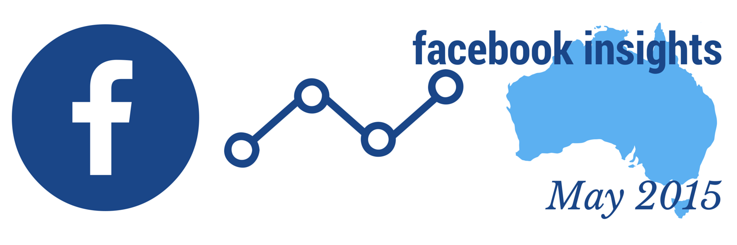 Facebook Insights May